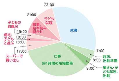 卸、働き方改革へ本腰:ダイバーシティ取り組み事例 日本アクセス・小寺宏倫さん
