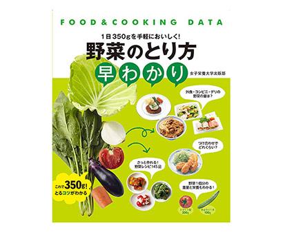 野菜・野菜加工特集:「野菜のとり方早わかり」 栄養効率が良い摂取術を紹介