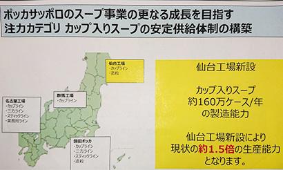仙台工場稼働で生産能力は1.5倍に