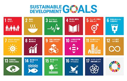 関西四国新春特集:SDGs 取り組み姿勢は企業価値の指標に