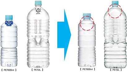 ◆ミネラルウオーター・炭酸水特集:容器包装など環境配慮が進化