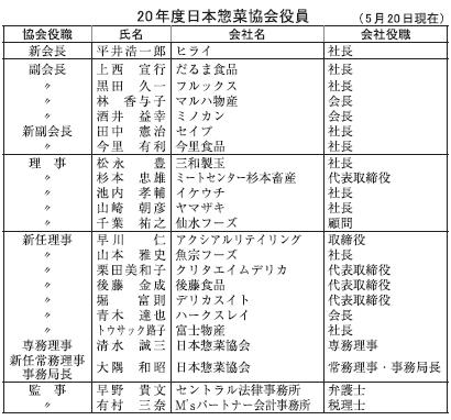 日本惣菜協会、20年新役員体制 産業発展に寄与