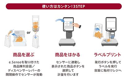 寺岡精工、革新的モーションセンサー「e.Sense」上市 量り売りで無駄削減