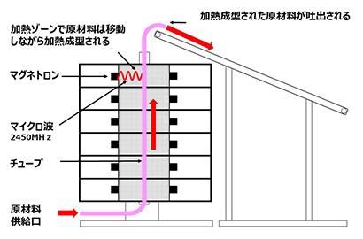日本水産、練り製品新技術で受賞講演 特許多数に関心大
