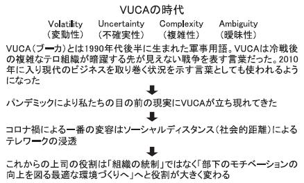 本音から組織を変える技術(2)VUCAの時代での考え方