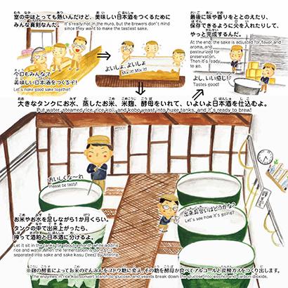 酔鯨酒造、日本酒造りの絵本「What is Sake?」発行