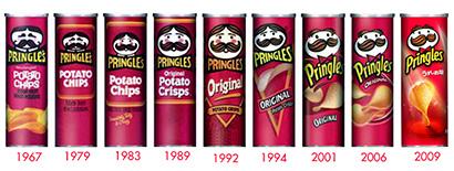 デザインは時代に合わせ進化し続ける