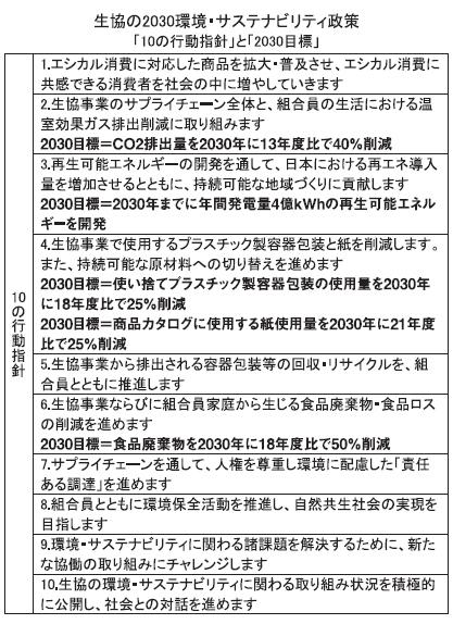 生協特集:日本生活協同組合連合会 PB商品、30年目標を設定
