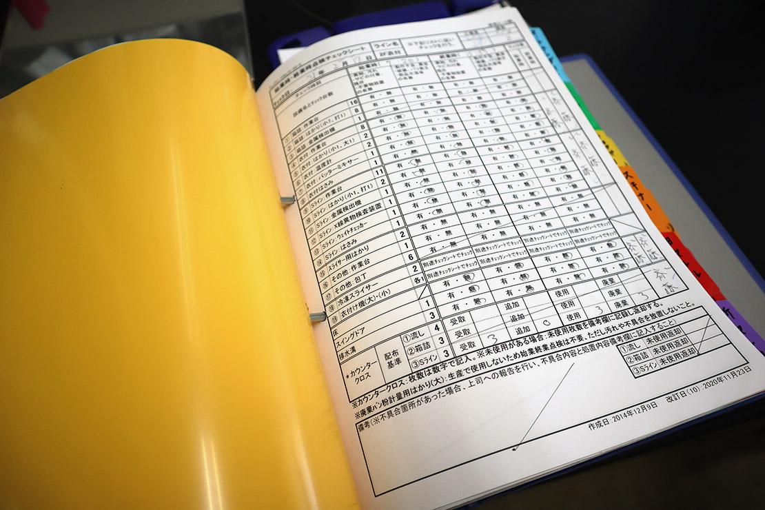 複雑化した紙のチェックリスト